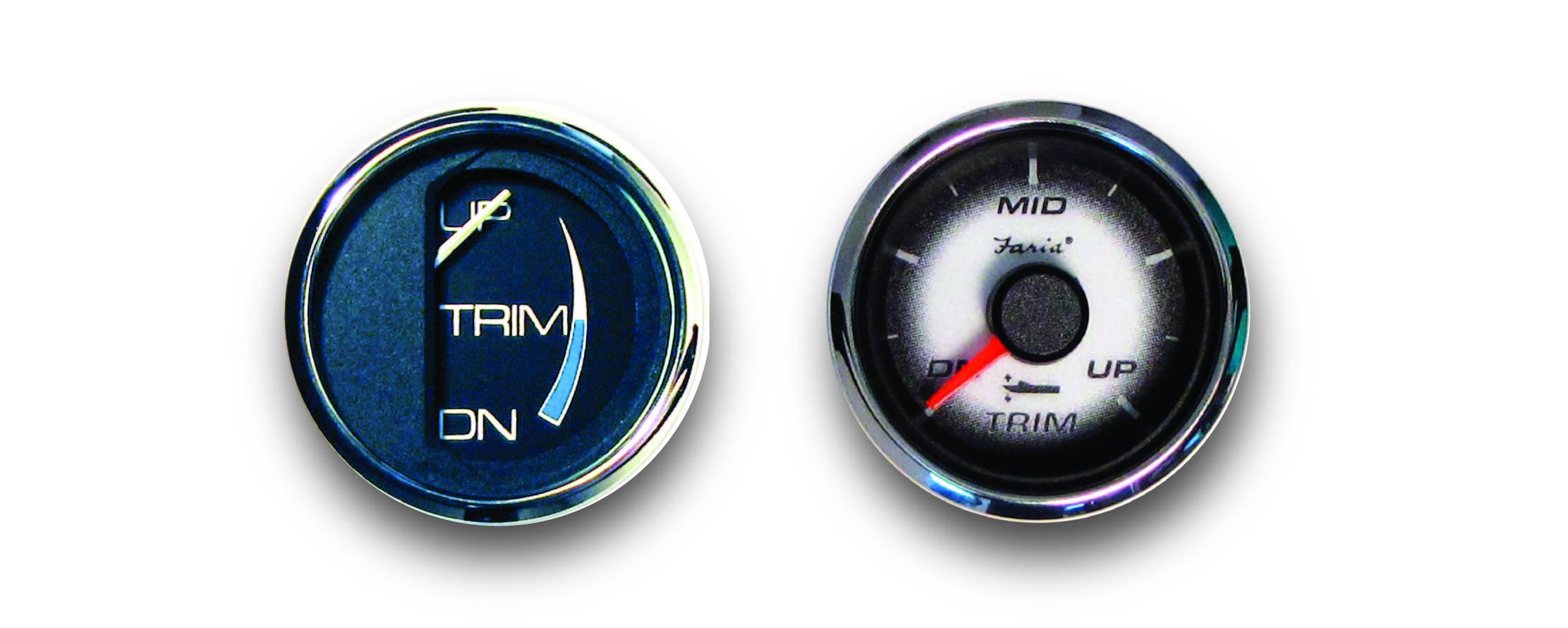 Instrument Details